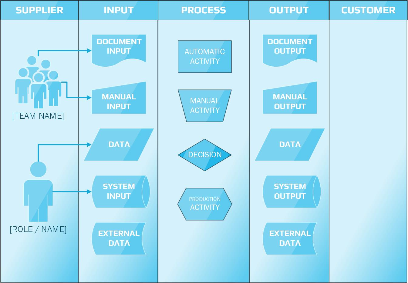 business process analyse