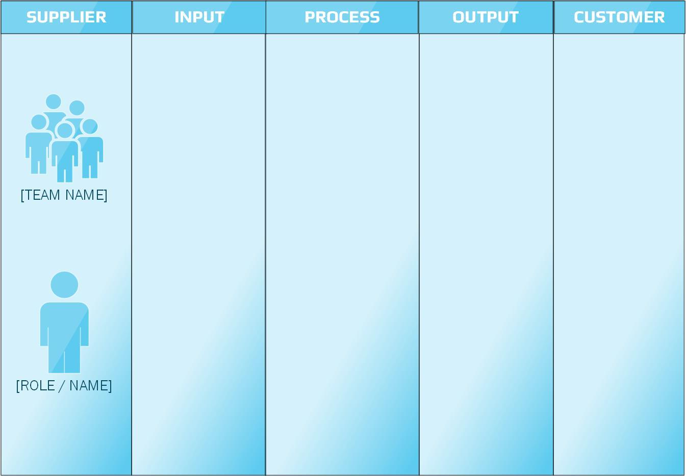 SIPOC Diagram Supplier