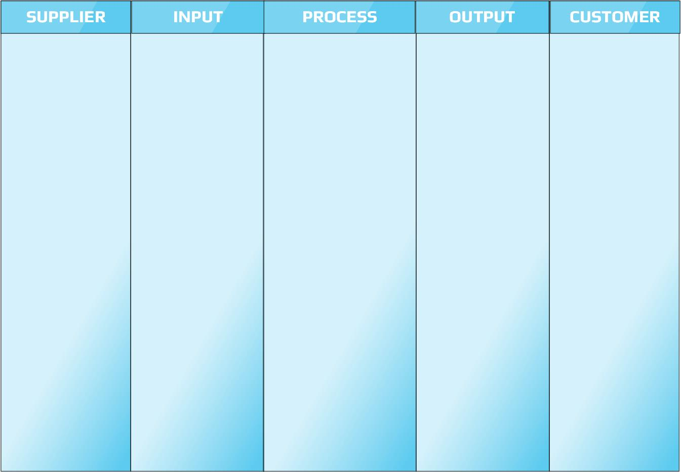 SIPOC Diagram Layout