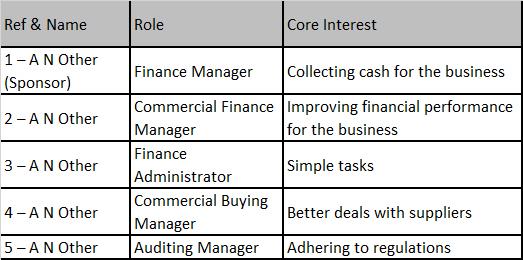 List of Stakeholders